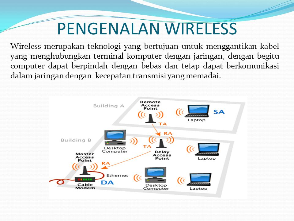 PENGENALAN WIRELESS