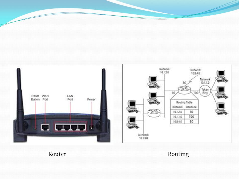Router Routing