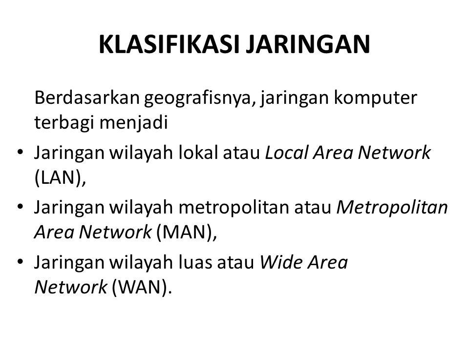 KLASIFIKASI JARINGAN Berdasarkan geografisnya, jaringan komputer terbagi menjadi Jaringan wilayah lokal atau Local Area Network (LAN),