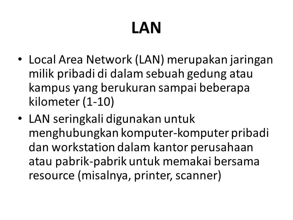 LAN Local Area Network (LAN) merupakan jaringan milik pribadi di dalam sebuah gedung atau kampus yang berukuran sampai beberapa kilometer (1-10)