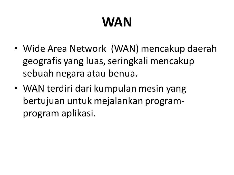 WAN Wide Area Network (WAN) mencakup daerah geografis yang luas, seringkali mencakup sebuah negara atau benua.