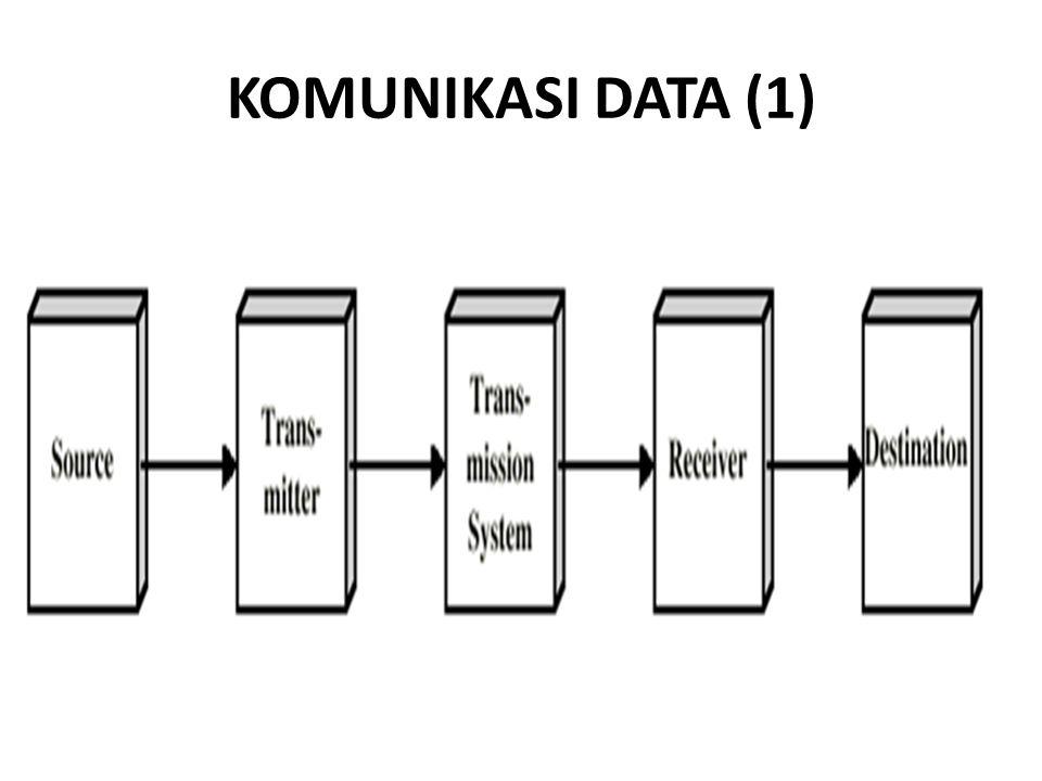 KOMUNIKASI DATA (1)
