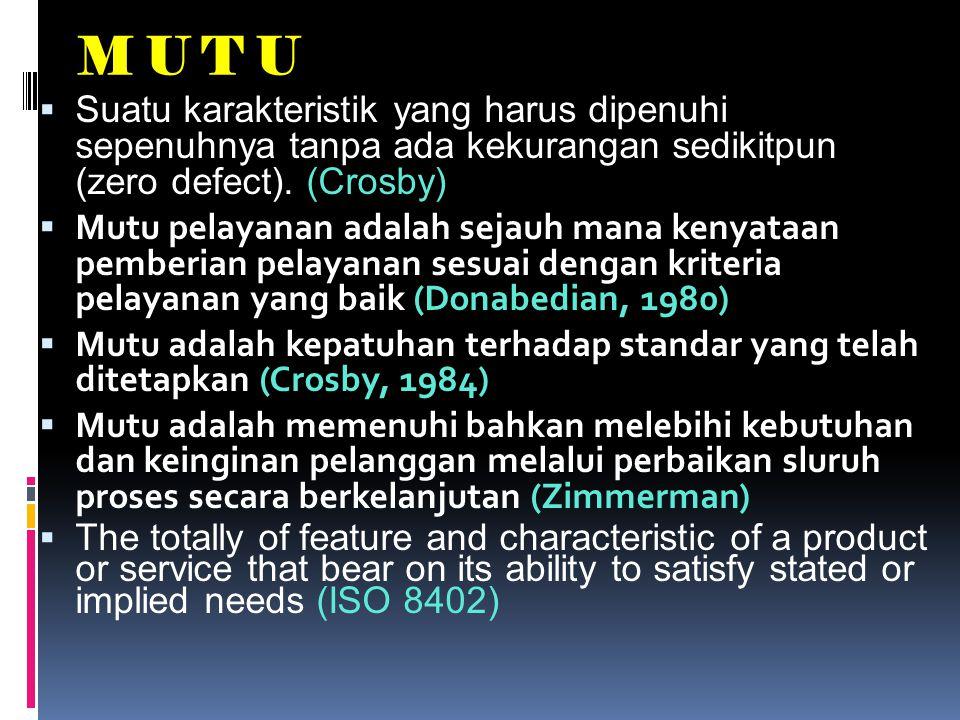 M U T U Suatu karakteristik yang harus dipenuhi sepenuhnya tanpa ada kekurangan sedikitpun (zero defect). (Crosby)