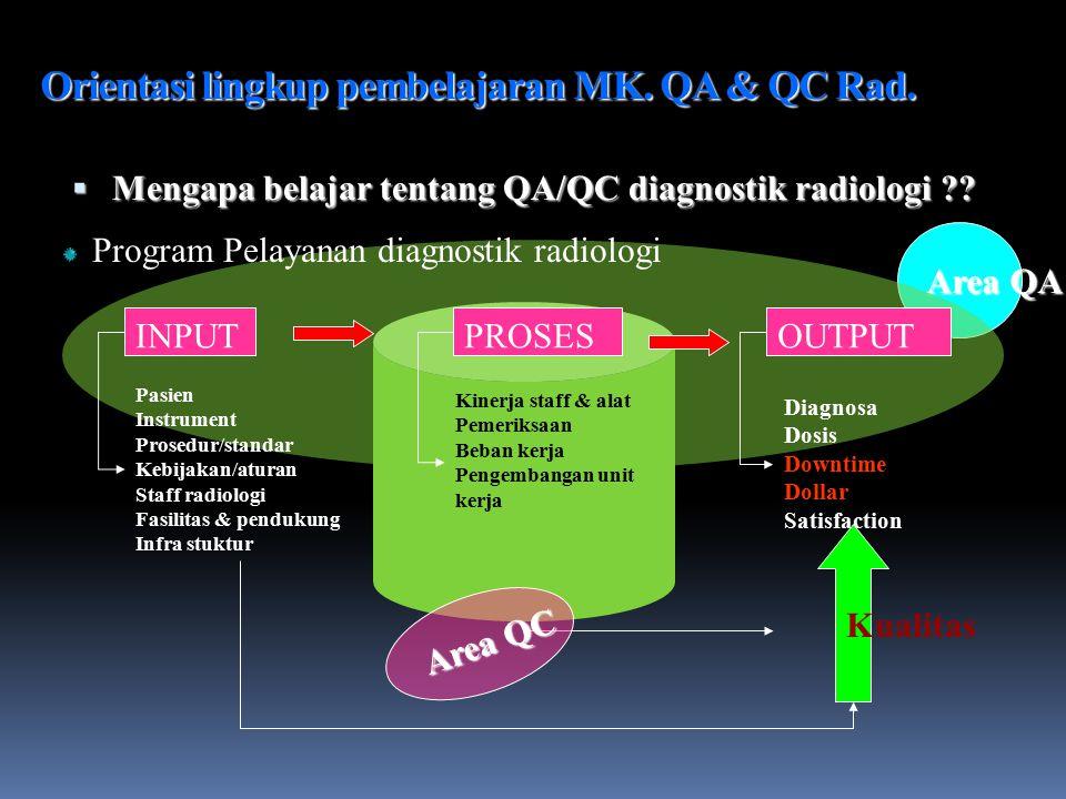 Orientasi lingkup pembelajaran MK. QA & QC Rad.