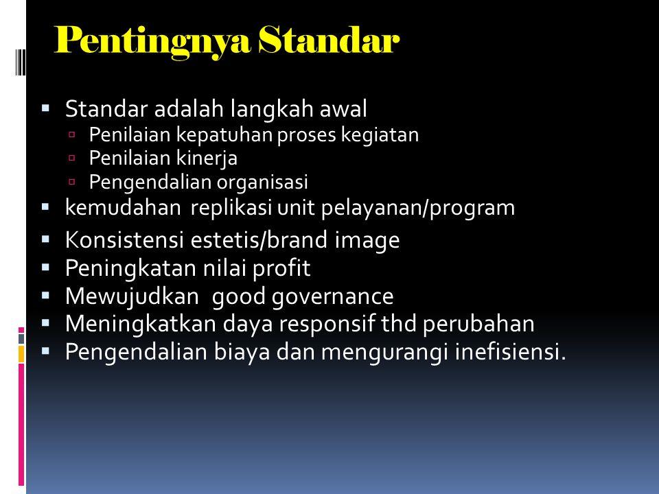 Pentingnya Standar Standar adalah langkah awal