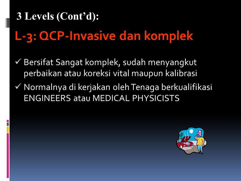 L-3: QCP-Invasive dan komplek