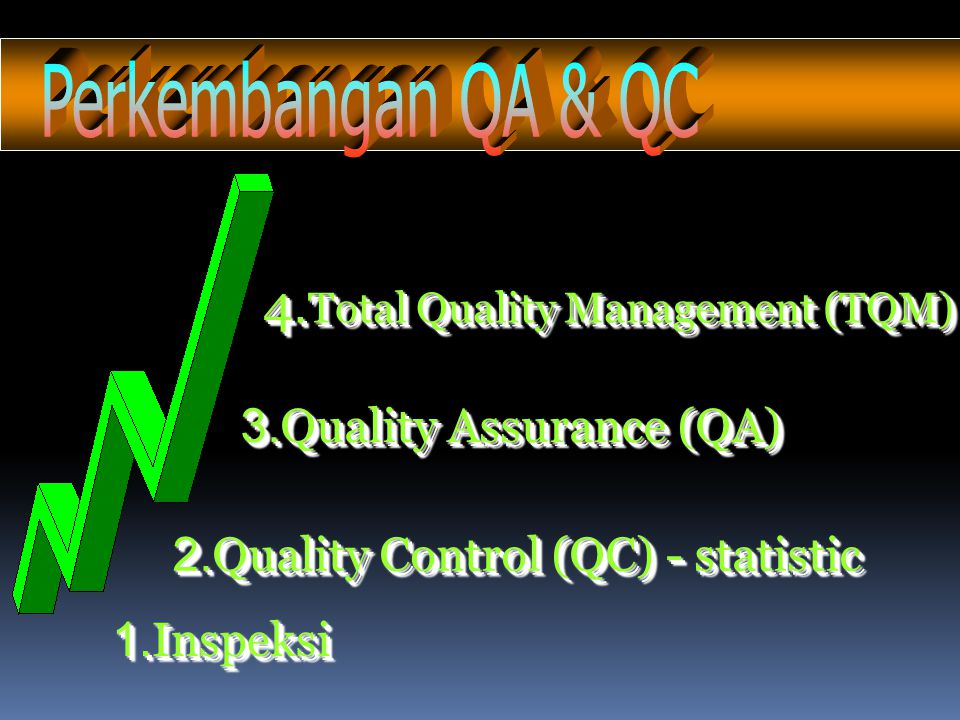 4.Total Quality Management (TQM)