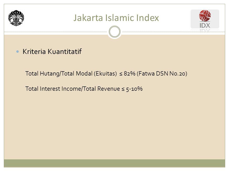 Jakarta Islamic Index Kriteria Kuantitatif