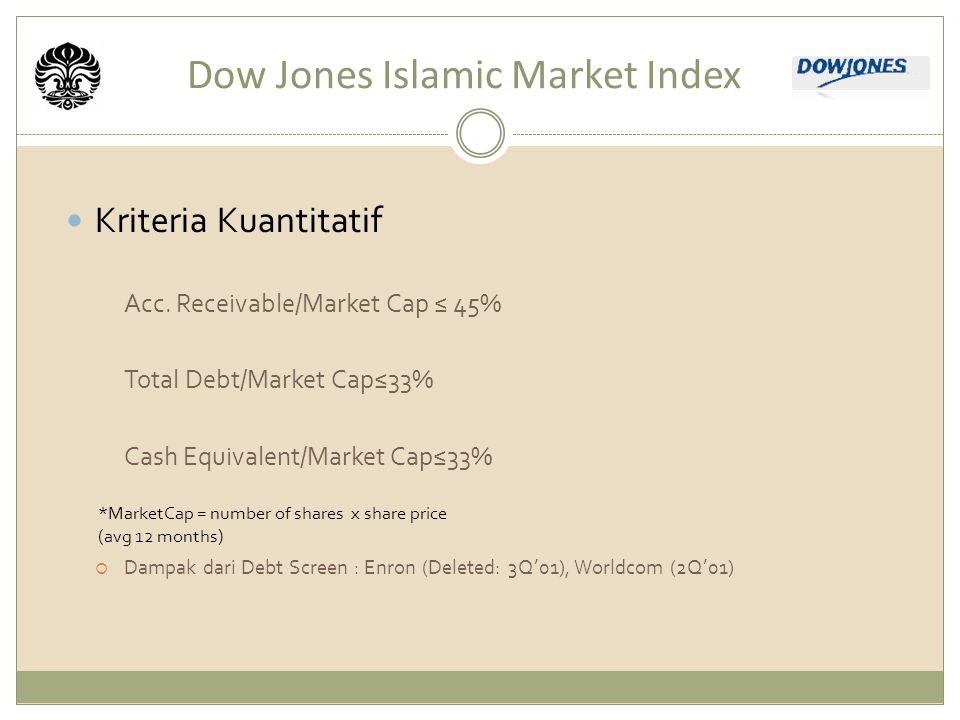 Dow Jones Islamic Market Index