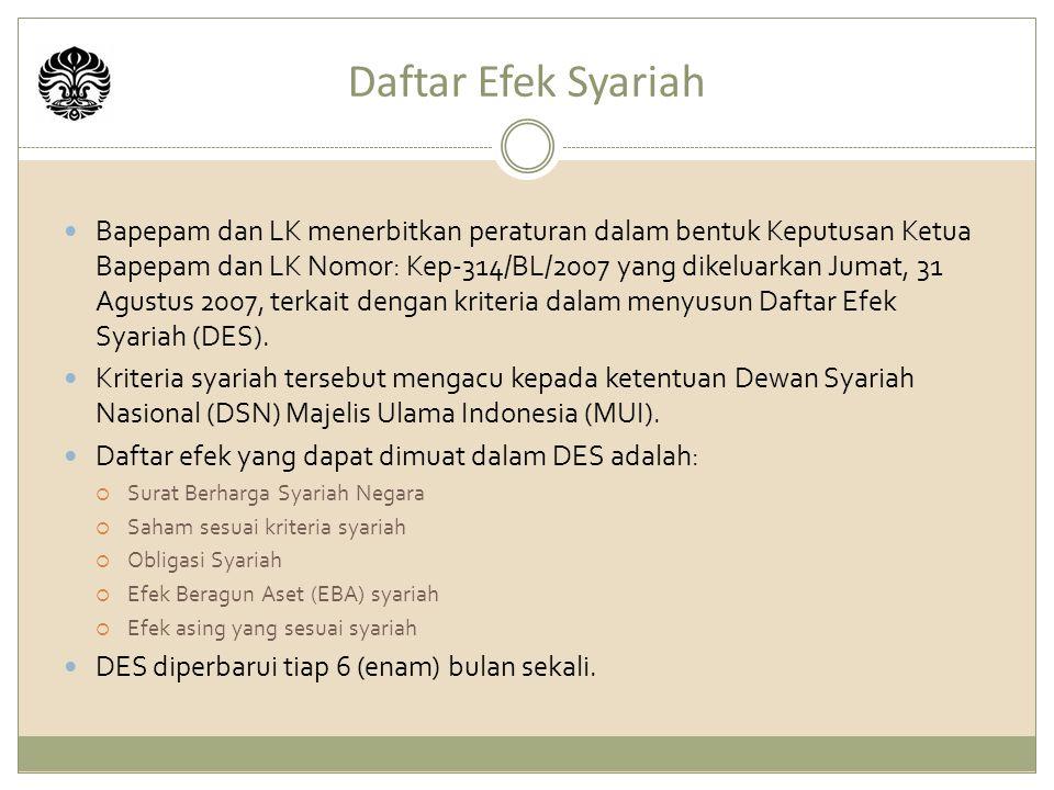 Daftar Efek Syariah