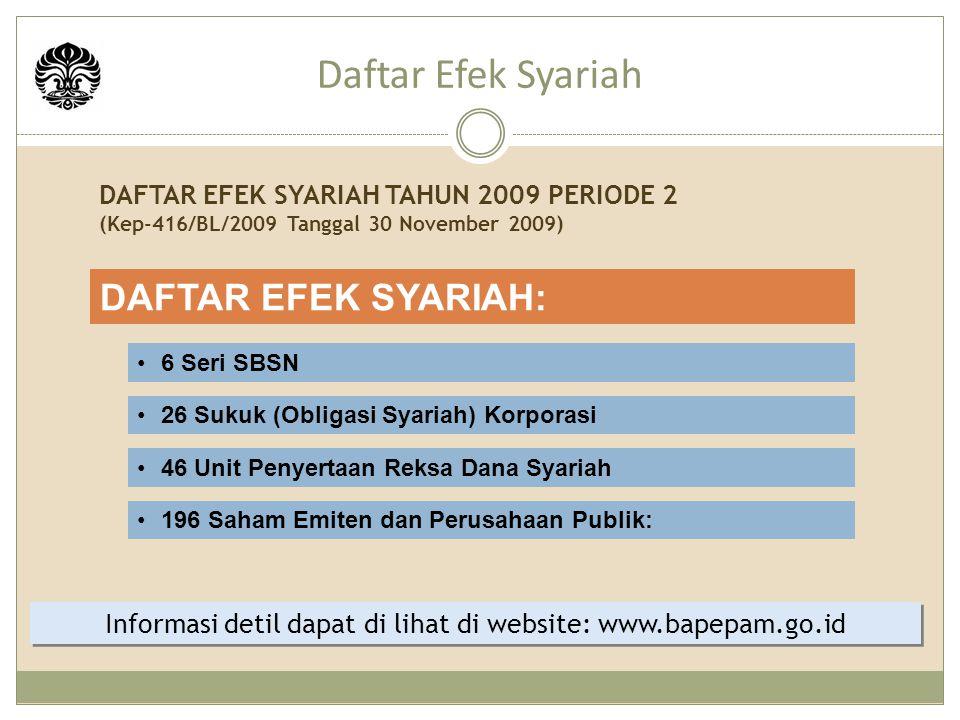 DAFTAR EFEK SYARIAH (DES)