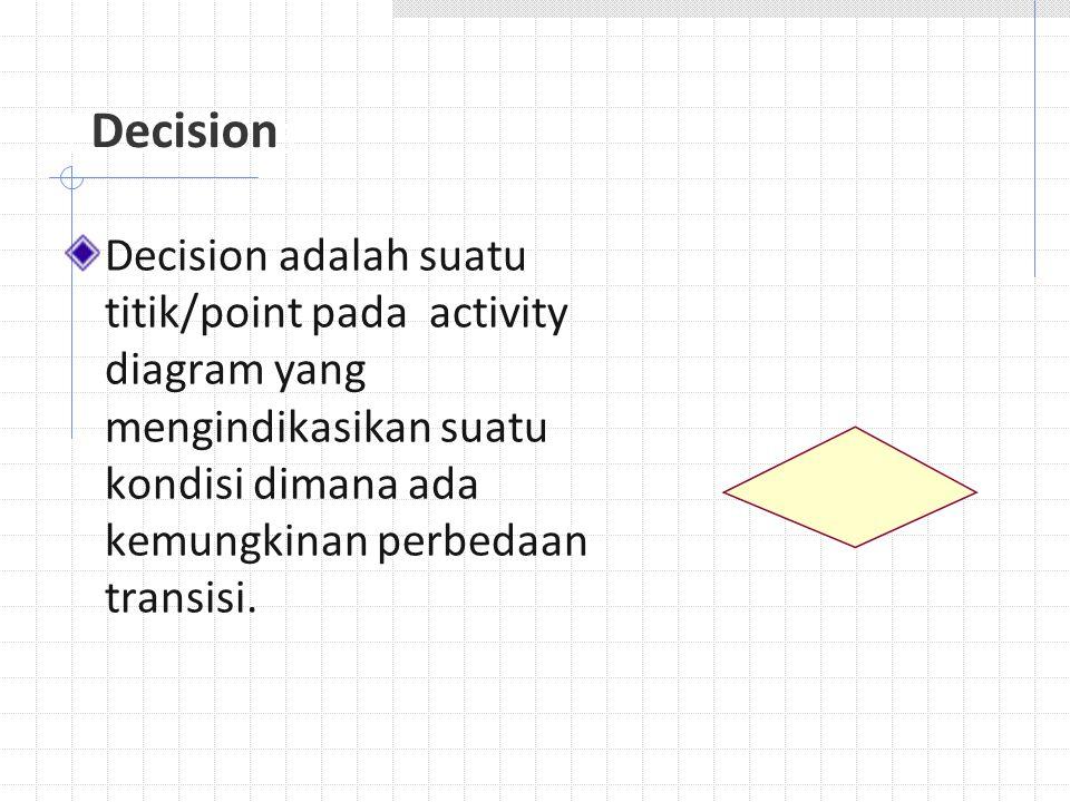 Decisions Decision.