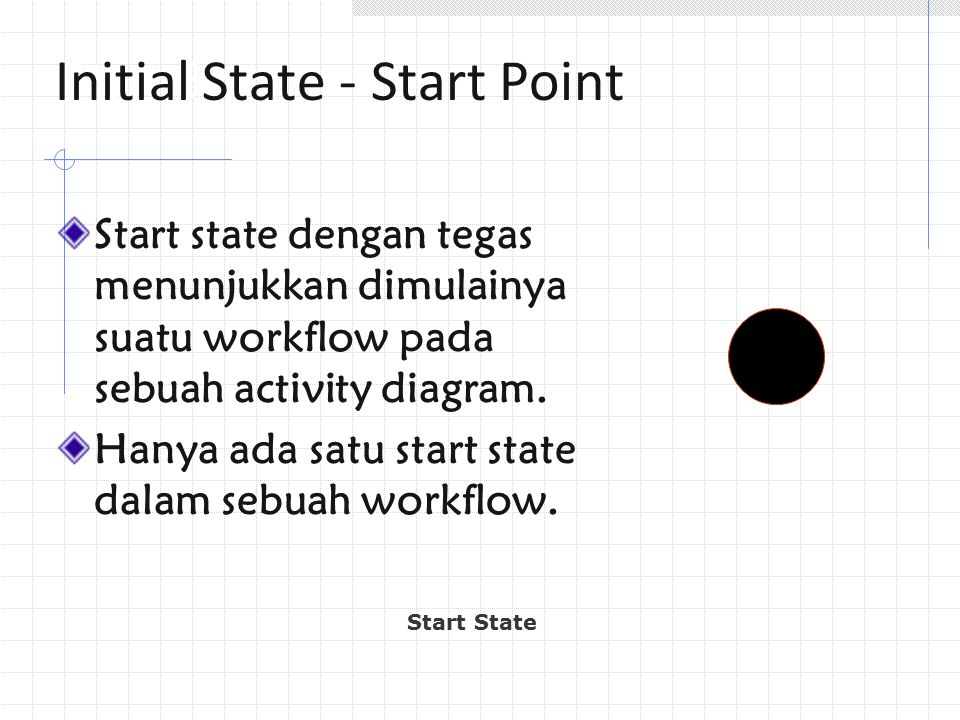 Initial State - Start Point