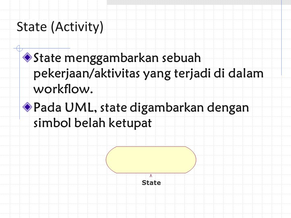 State (Activity) Activity