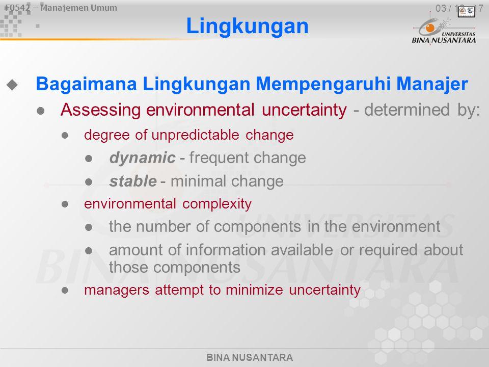 Lingkungan Bagaimana Lingkungan Mempengaruhi Manajer