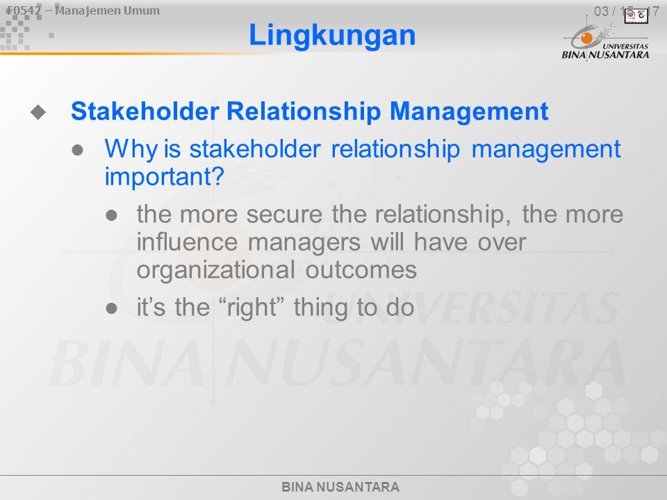 Lingkungan Stakeholder Relationship Management