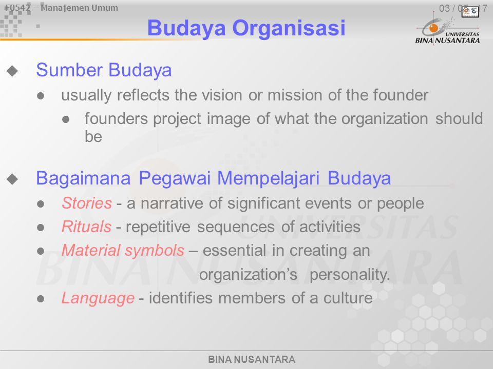 Budaya Organisasi Sumber Budaya Bagaimana Pegawai Mempelajari Budaya