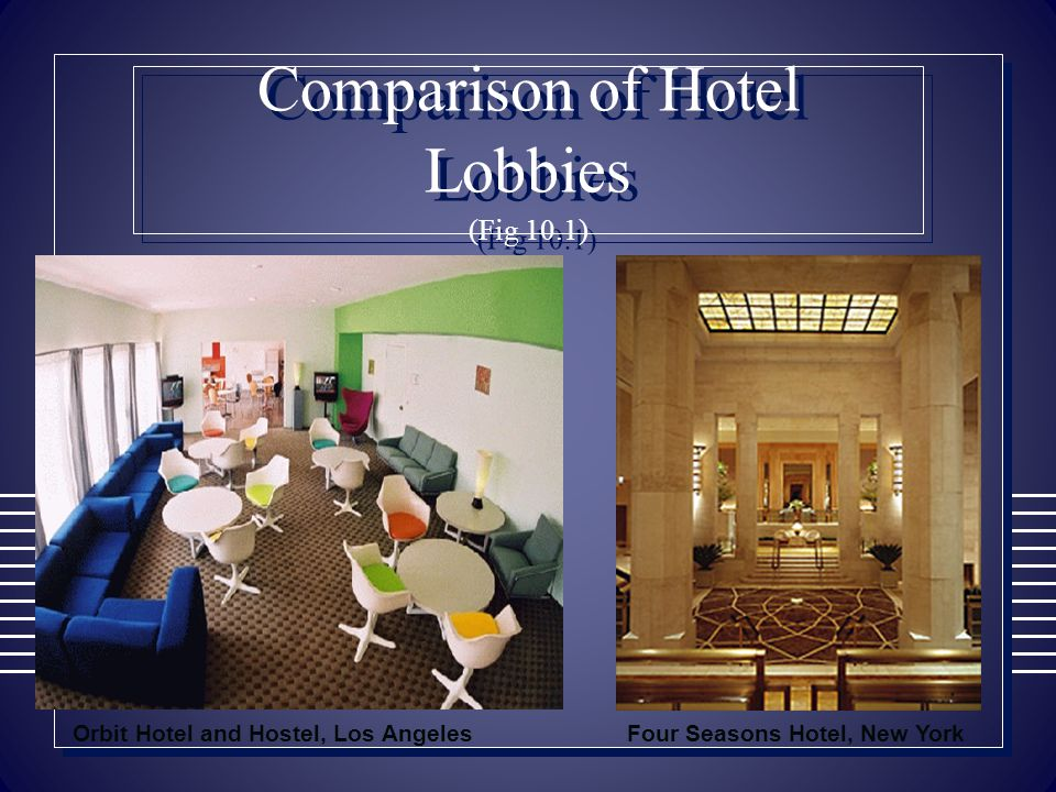 Comparison of Hotel Lobbies (Fig 10.1)