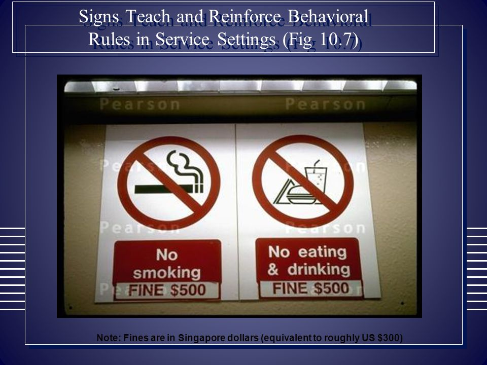 Signs Teach and Reinforce Behavioral Rules in Service Settings (Fig 10