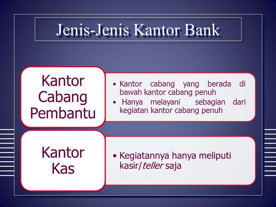 Jenis-Jenis Kantor Bank
