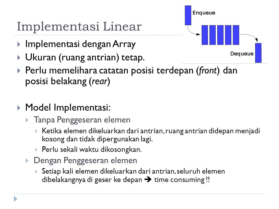Implementasi Linear Implementasi dengan Array