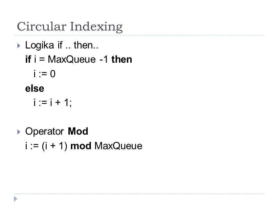 Circular Indexing Logika if .. then.. if i = MaxQueue -1 then i := 0