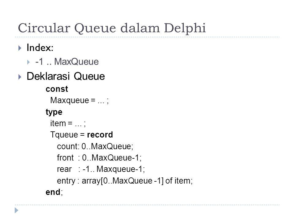 Circular Queue dalam Delphi