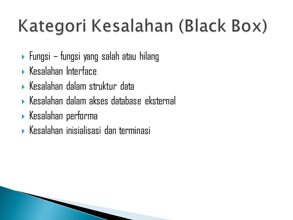 Kategori Kesalahan (Black Box)