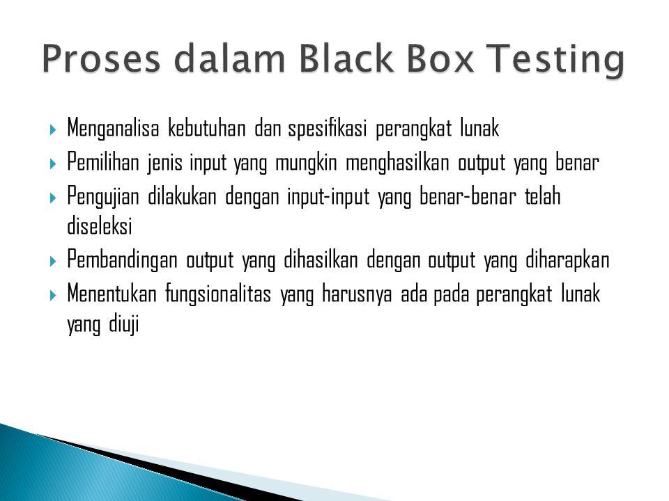 Proses dalam Black Box Testing