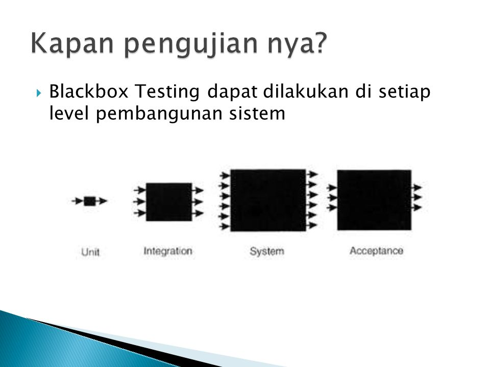 Kapan pengujian nya Blackbox Testing dapat dilakukan di setiap level pembangunan sistem