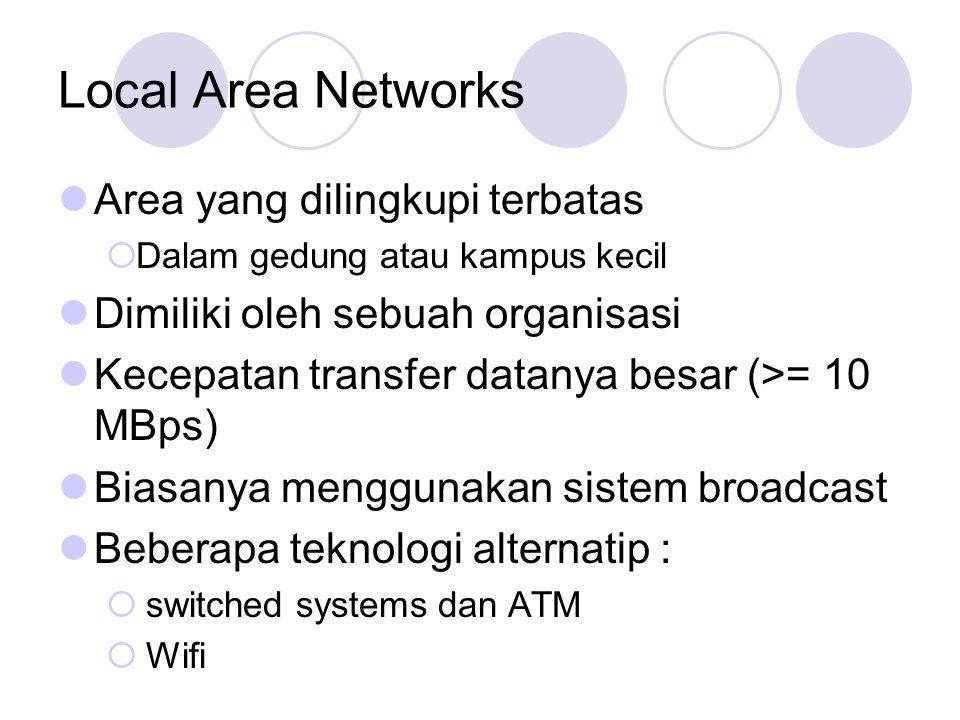 Local Area Networks Area yang dilingkupi terbatas