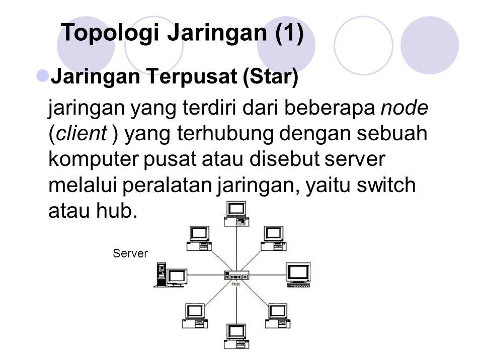 Topologi Jaringan (1) Jaringan Terpusat (Star)