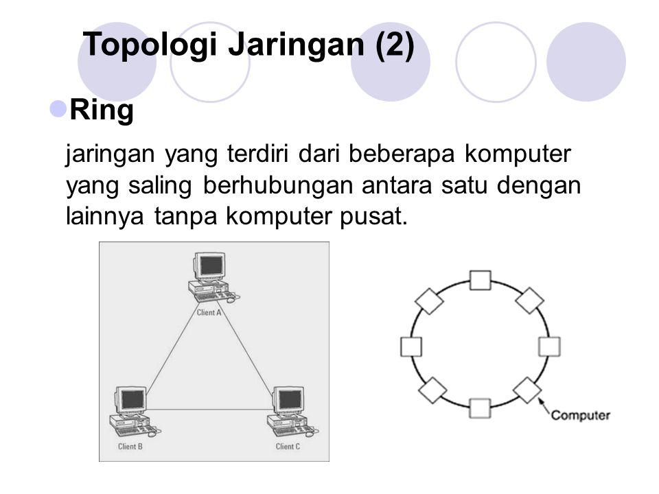 Topologi Jaringan (2) Ring