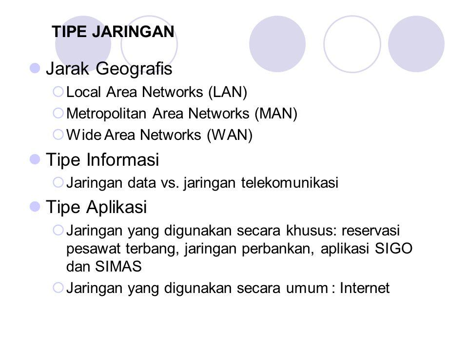 Jarak Geografis Tipe Informasi Tipe Aplikasi TIPE JARINGAN