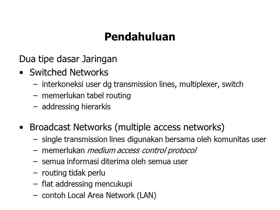 Pendahuluan Dua tipe dasar Jaringan Switched Networks