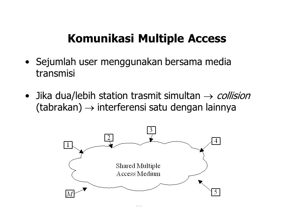 Komunikasi Multiple Access
