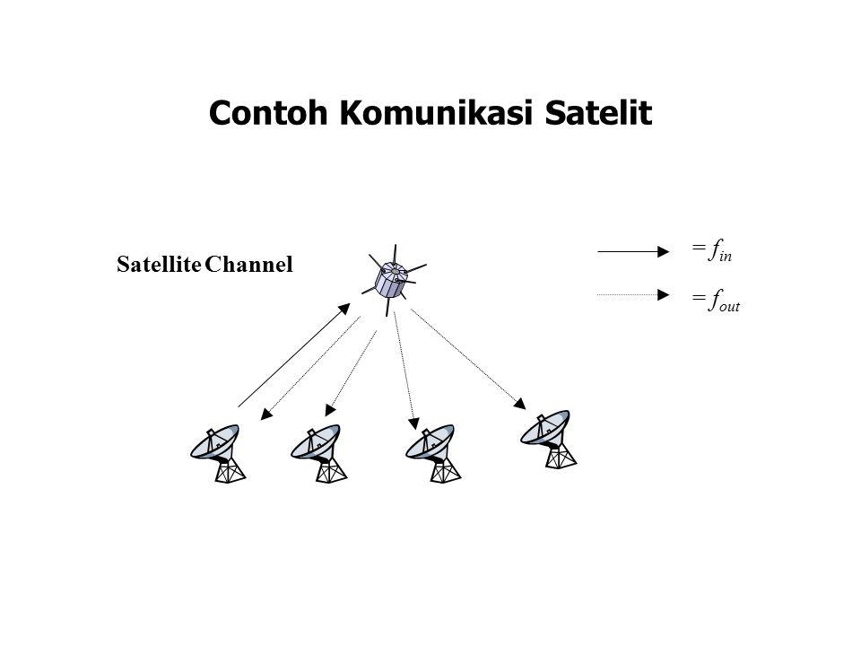 Contoh Komunikasi Satelit
