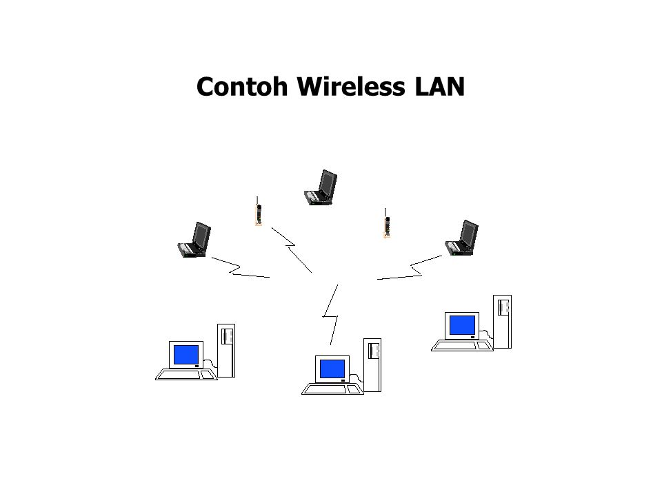 Contoh Wireless LAN