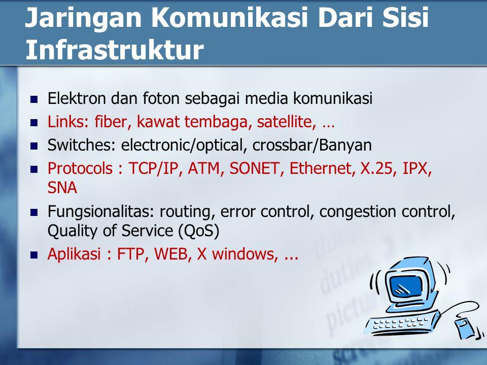 Jaringan Komunikasi Dari Sisi Infrastruktur