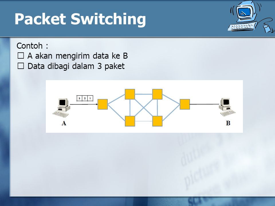 Packet Switching Contoh :  A akan mengirim data ke B