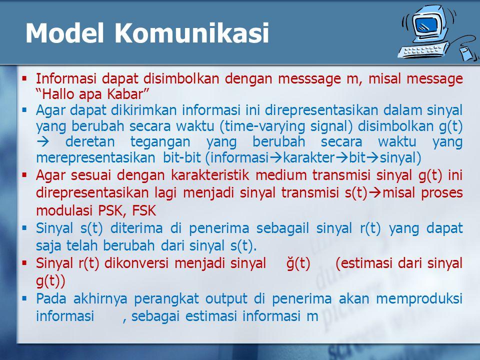 Model Komunikasi Informasi dapat disimbolkan dengan messsage m, misal message Hallo apa Kabar