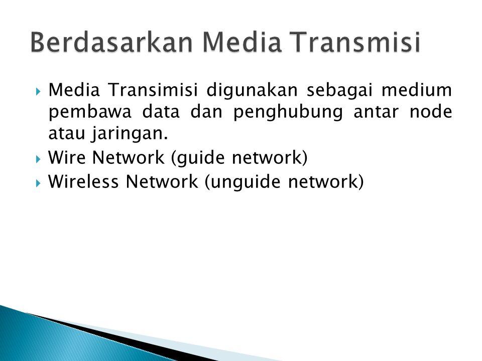 Berdasarkan Media Transmisi