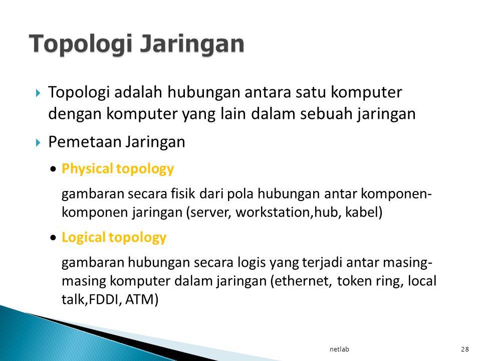 Topologi Jaringan Topologi adalah hubungan antara satu komputer dengan komputer yang lain dalam sebuah jaringan.