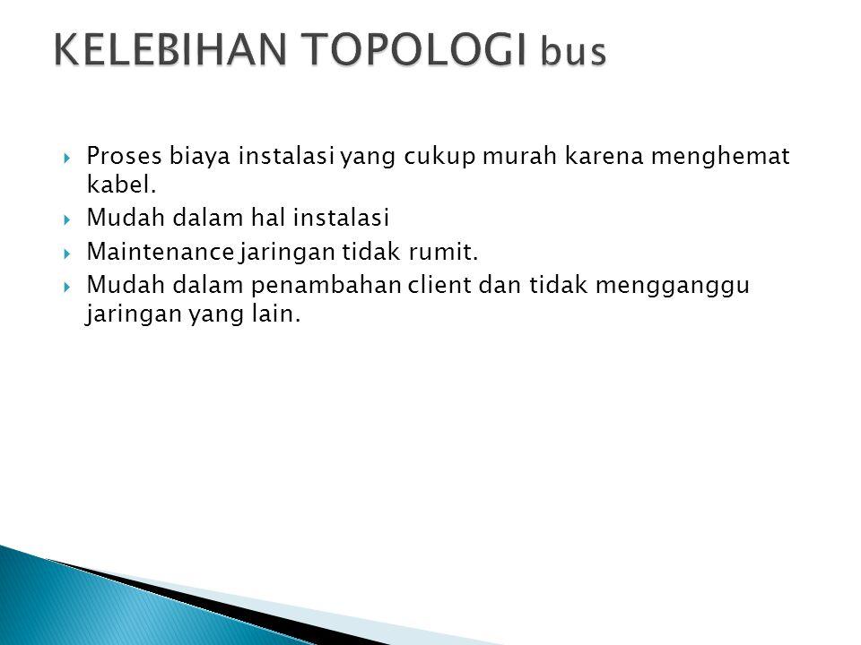 KELEBIHAN TOPOLOGI bus