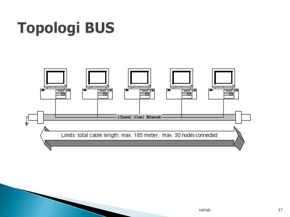 Topologi BUS Menggunakan coaxial cable netlab