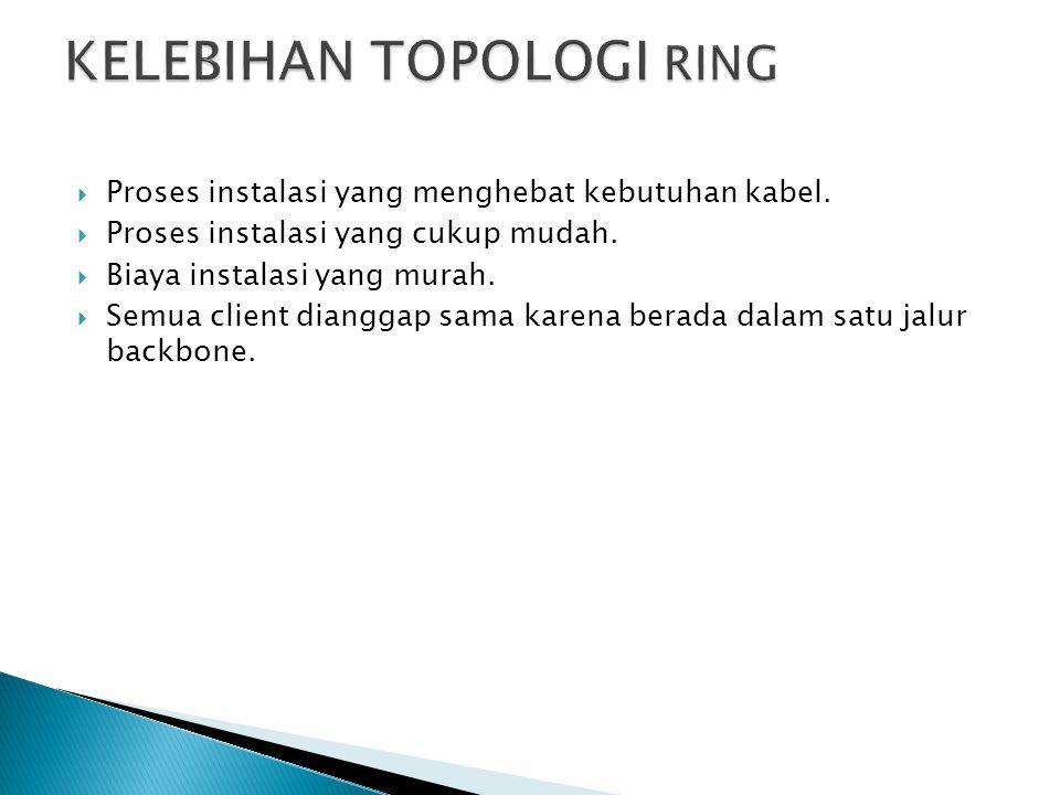 KELEBIHAN TOPOLOGI RING