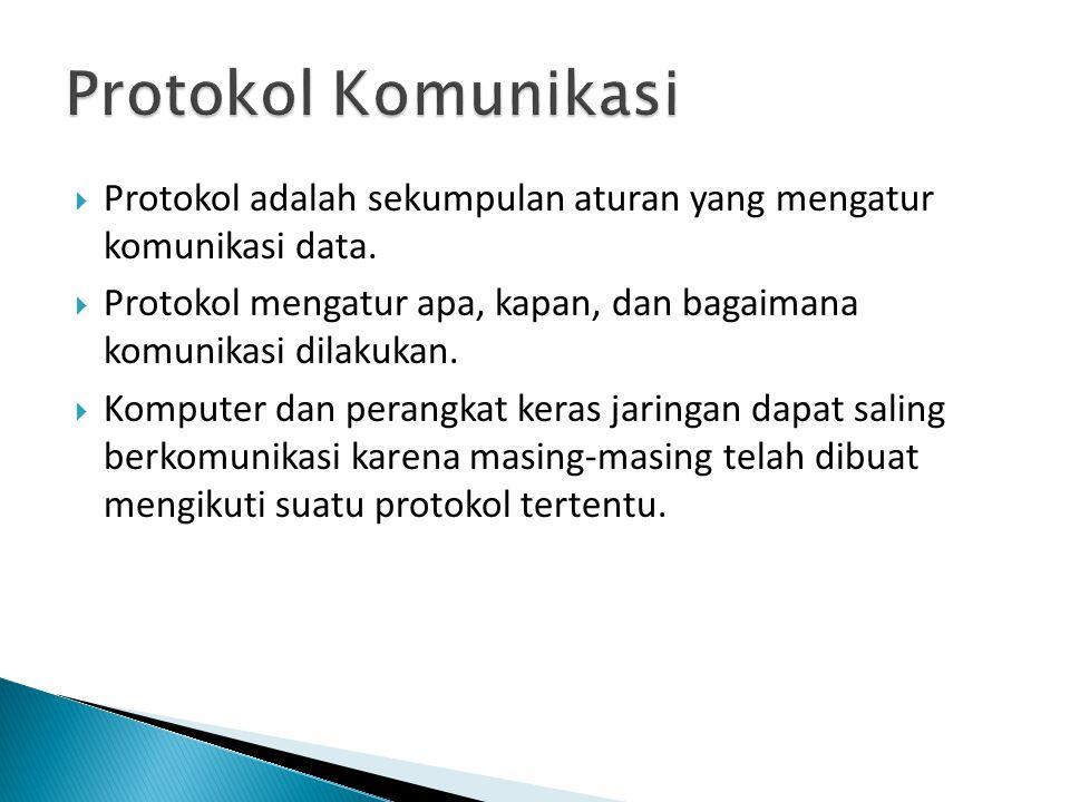 Protokol Komunikasi Protokol adalah sekumpulan aturan yang mengatur komunikasi data.