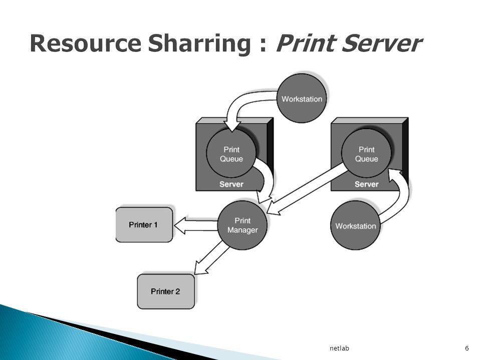 Resource Sharring : Print Server