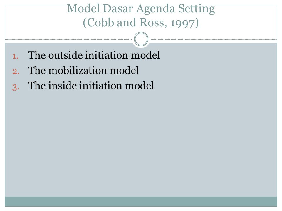 Model Dasar Agenda Setting (Cobb and Ross, 1997)