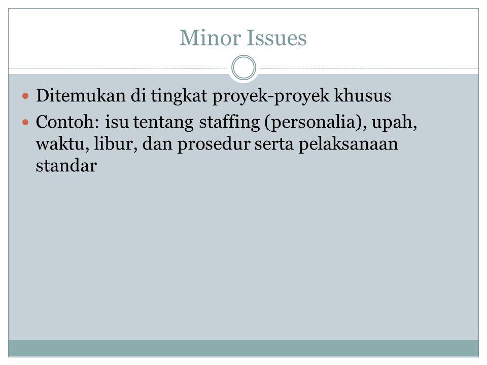 Minor Issues Ditemukan di tingkat proyek-proyek khusus